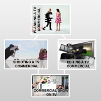 ocm-marketing-package-video-production