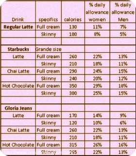 calories-in-cup-of-coffee