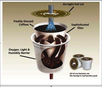 keurig-k-cups